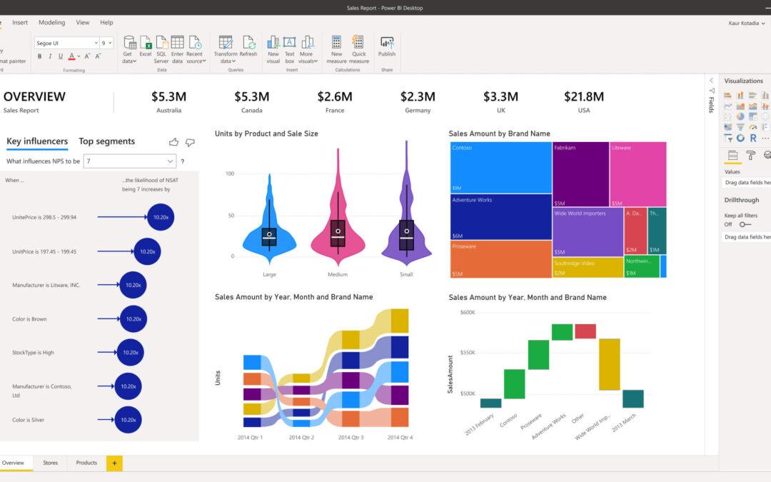 Big Data en la empresa: analiza tus datos con Power BI