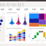 Big Data en la empresa: analiza tus datos con Power BI